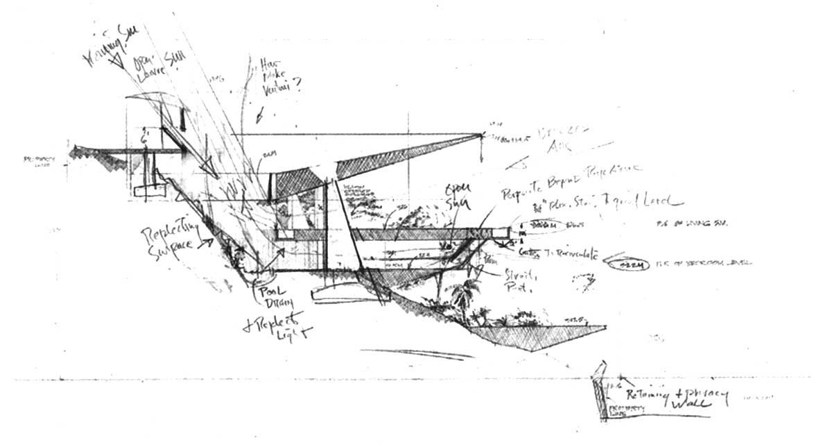 Archeyes The Design Of John Lautner S Arango House Also